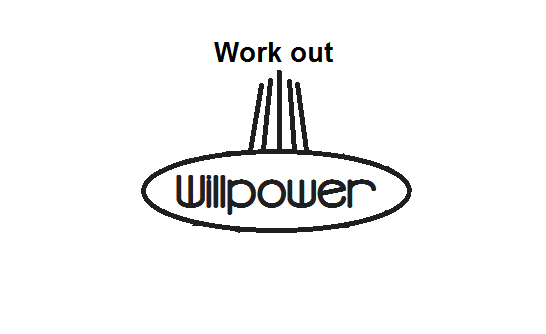 Willpower Focused
